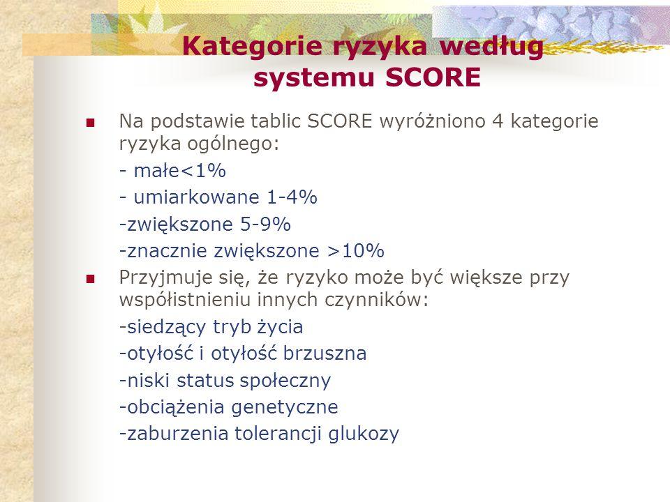Kategorie ryzyka według systemu SCORE Na podstawie tablic SCORE wyróżniono 4 kategorie ryzyka ogólnego: - małe<1% - umiarkowane 1-4% -zwiększone 5-9%