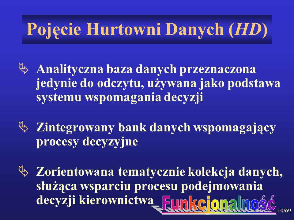 10/69 Pojęcie Hurtowni Danych (HD) Analityczna baza danych przeznaczona jedynie do odczytu, używana jako podstawa systemu wspomagania decyzji Zintegro