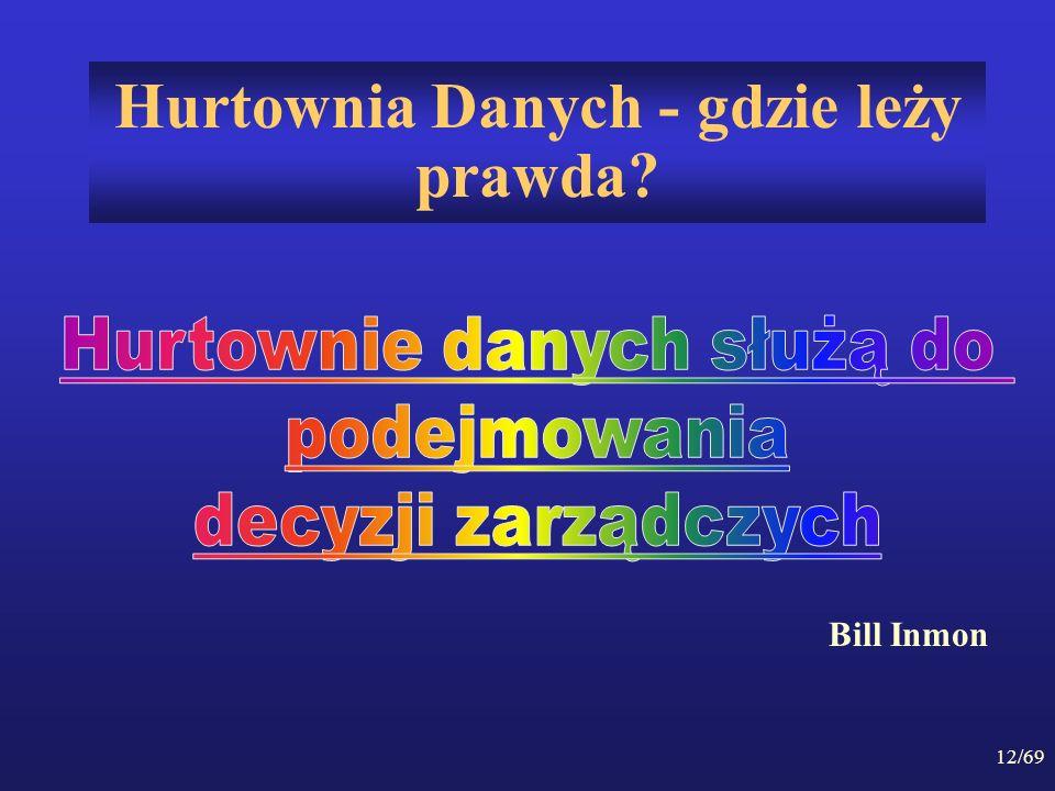 12/69 Hurtownia Danych - gdzie leży prawda? Bill Inmon