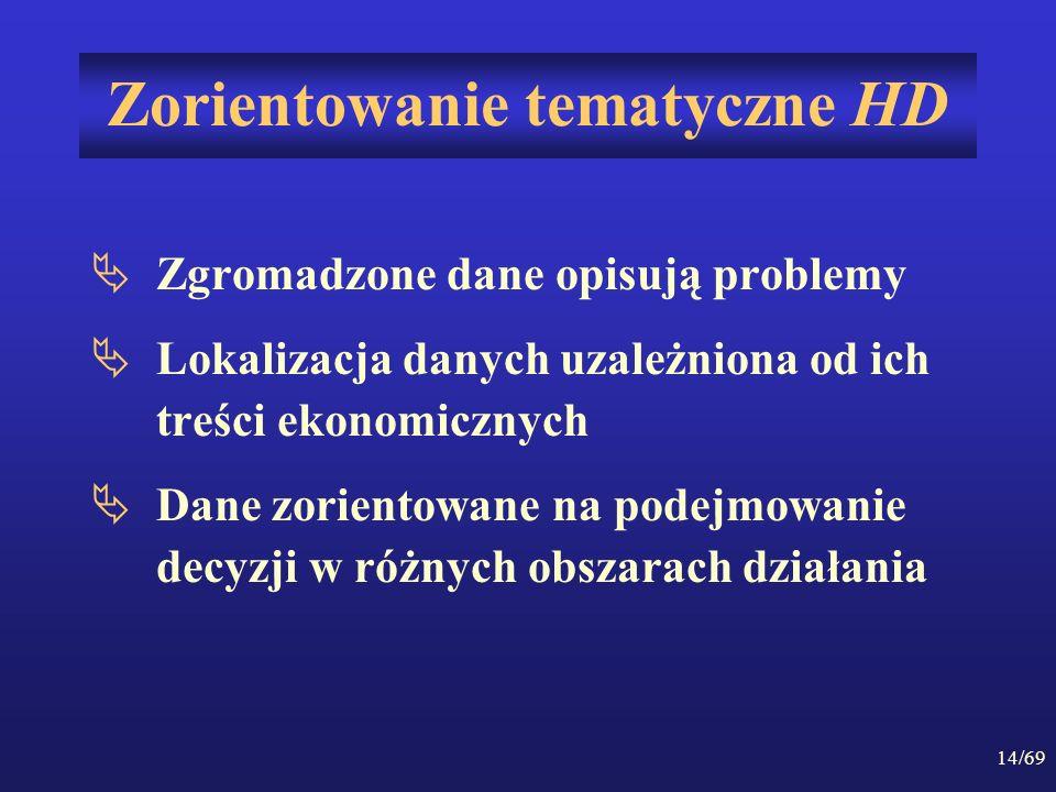 14/69 Zorientowanie tematyczne HD Zgromadzone dane opisują problemy Lokalizacja danych uzależniona od ich treści ekonomicznych Dane zorientowane na po