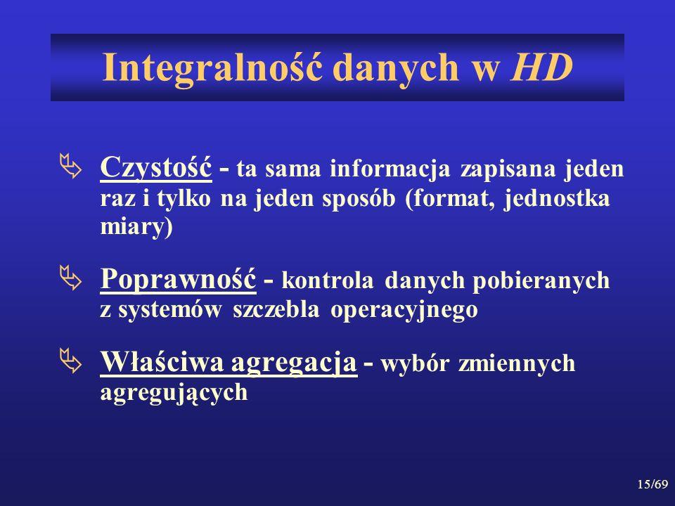 15/69 Integralność danych w HD Czystość - ta sama informacja zapisana jeden raz i tylko na jeden sposób (format, jednostka miary) Poprawność - kontrol
