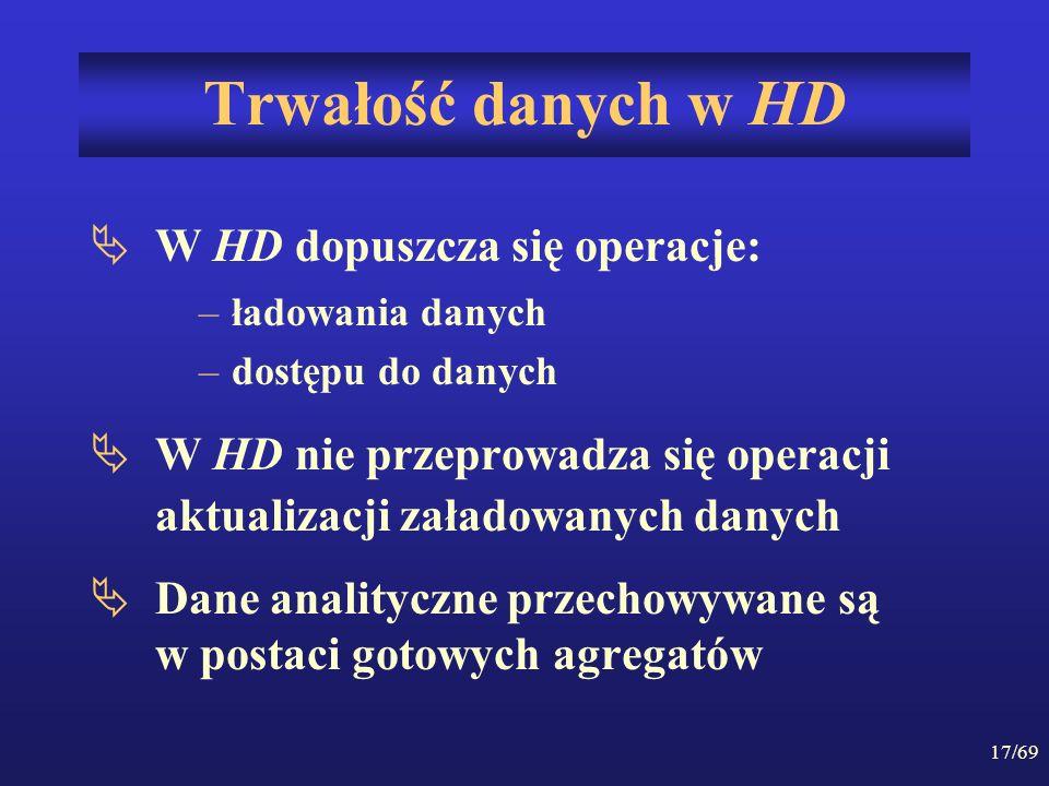 17/69 Trwałość danych w HD W HD dopuszcza się operacje: –ładowania danych –dostępu do danych W HD nie przeprowadza się operacji aktualizacji załadowan