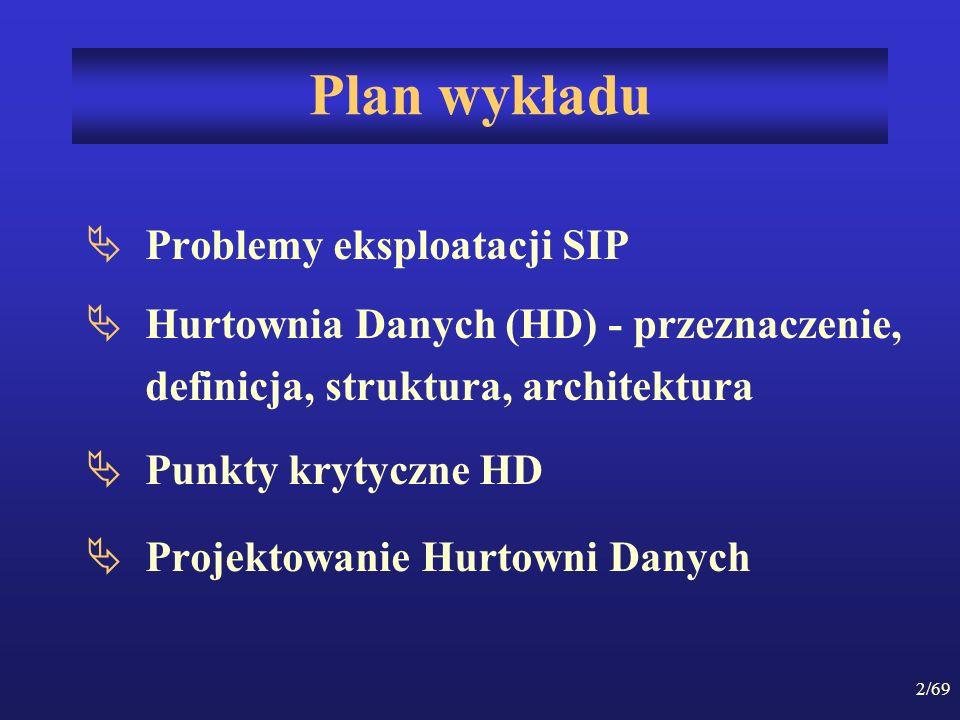 2/69 Plan wykładu Problemy eksploatacji SIP Hurtownia Danych (HD) - przeznaczenie, definicja, struktura, architektura Punkty krytyczne HD Projektowani