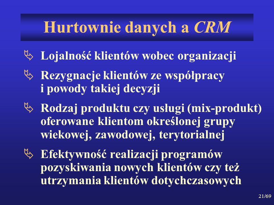 21/69 Hurtownie danych a CRM Lojalność klientów wobec organizacji Rezygnacje klientów ze współpracy i powody takiej decyzji Rodzaj produktu czy usługi