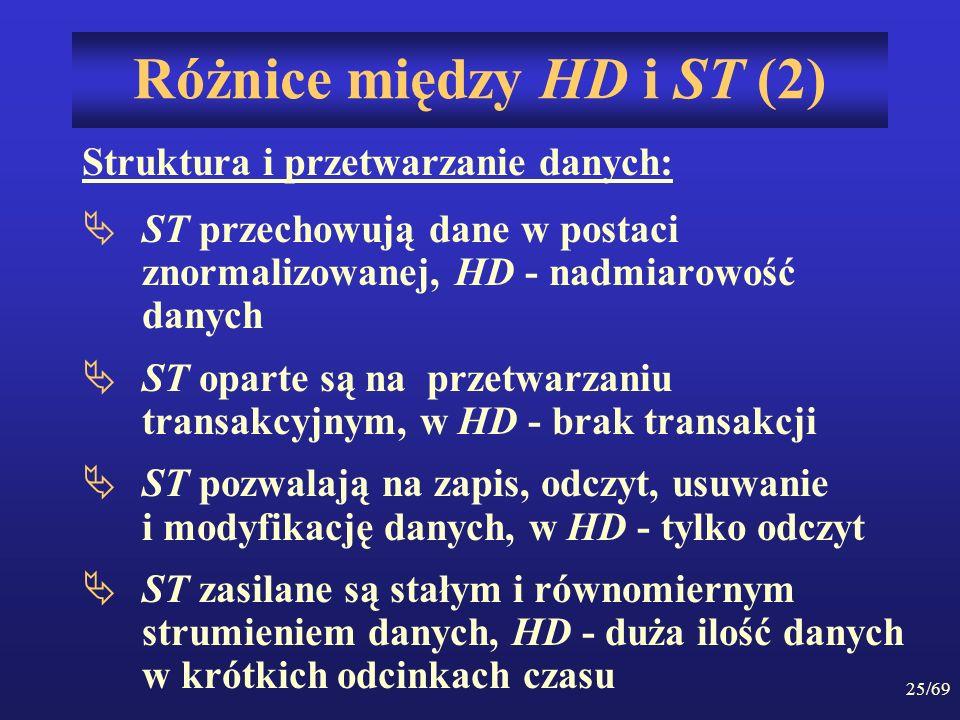 25/69 Różnice między HD i ST (2) Struktura i przetwarzanie danych: ST przechowują dane w postaci znormalizowanej, HD - nadmiarowość danych ST oparte s