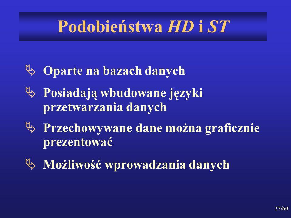 27/69 Podobieństwa HD i ST Oparte na bazach danych Posiadają wbudowane języki przetwarzania danych Przechowywane dane można graficznie prezentować Moż