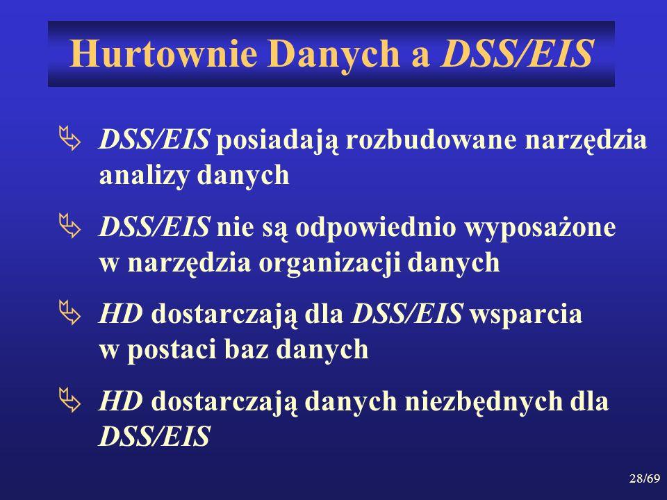 28/69 Hurtownie Danych a DSS/EIS DSS/EIS posiadają rozbudowane narzędzia analizy danych DSS/EIS nie są odpowiednio wyposażone w narzędzia organizacji