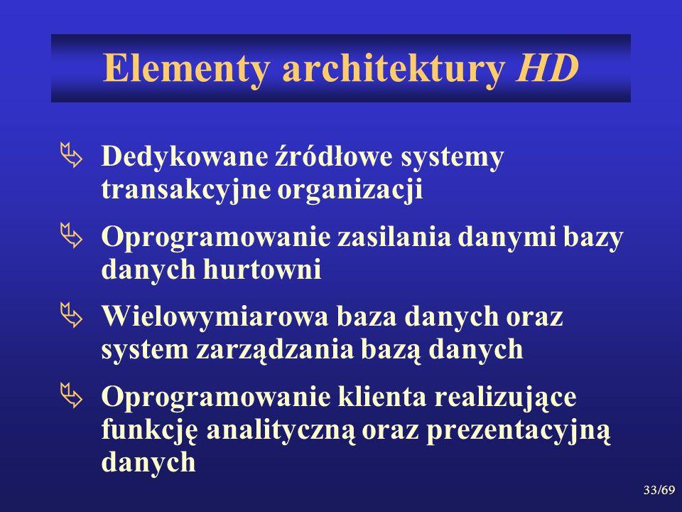 33/69 Elementy architektury HD Dedykowane źródłowe systemy transakcyjne organizacji Oprogramowanie zasilania danymi bazy danych hurtowni Wielowymiarow