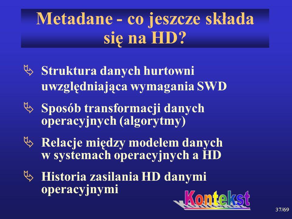 37/69 Metadane - co jeszcze składa się na HD? Struktura danych hurtowni uwzględniająca wymagania SWD Sposób transformacji danych operacyjnych (algoryt