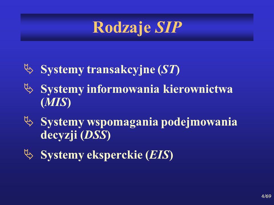 4/69 Rodzaje SIP Systemy transakcyjne (ST) Systemy informowania kierownictwa (MIS) Systemy wspomagania podejmowania decyzji (DSS) Systemy eksperckie (