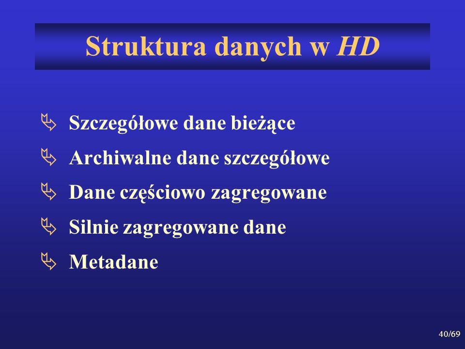 40/69 Struktura danych w HD Szczegółowe dane bieżące Archiwalne dane szczegółowe Dane częściowo zagregowane Silnie zagregowane dane Metadane
