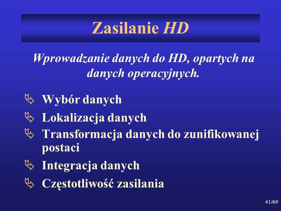 41/69 Zasilanie HD Wybór danych Lokalizacja danych Transformacja danych do zunifikowanej postaci Integracja danych Częstotliwość zasilania Wprowadzani