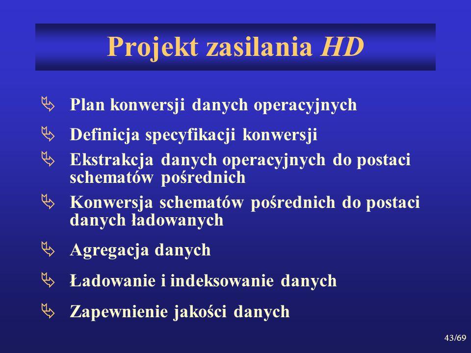 43/69 Projekt zasilania HD Plan konwersji danych operacyjnych Definicja specyfikacji konwersji Ekstrakcja danych operacyjnych do postaci schematów poś