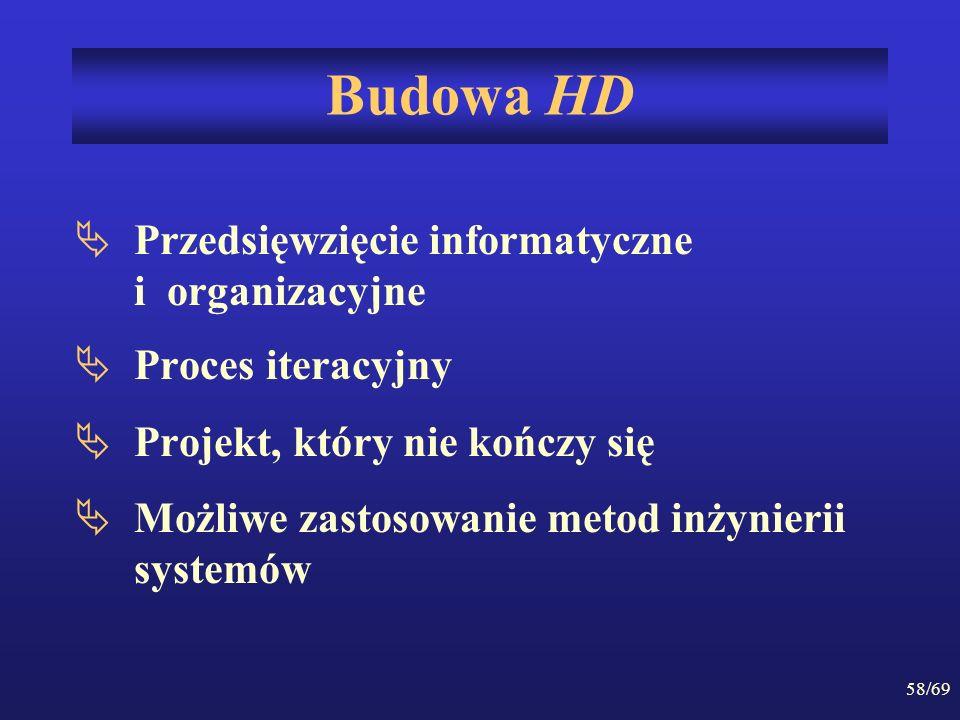 58/69 Budowa HD Przedsięwzięcie informatyczne i organizacyjne Proces iteracyjny Projekt, który nie kończy się Możliwe zastosowanie metod inżynierii sy