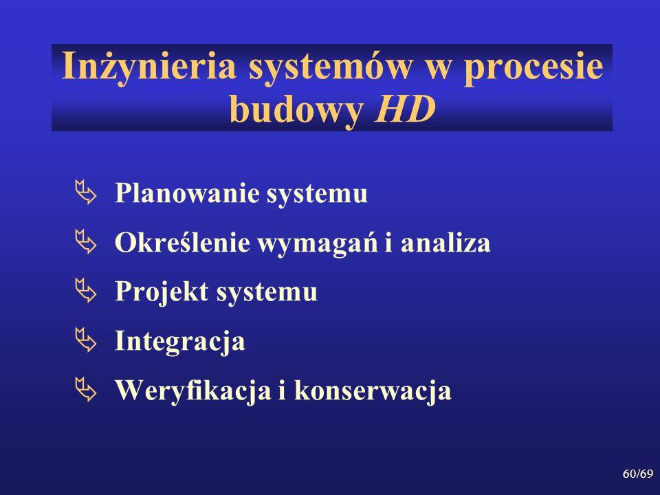 60/69 Inżynieria systemów w procesie budowy HD Planowanie systemu Określenie wymagań i analiza Projekt systemu Integracja Weryfikacja i konserwacja