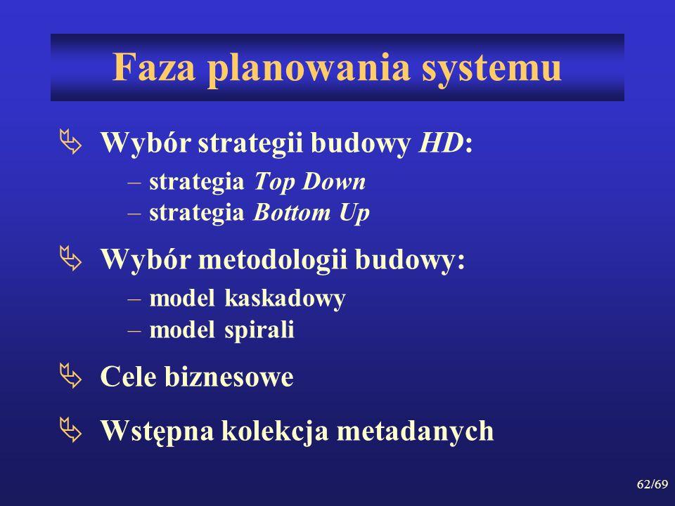 62/69 Faza planowania systemu Wybór strategii budowy HD: –strategia Top Down –strategia Bottom Up Wybór metodologii budowy: –model kaskadowy –model sp