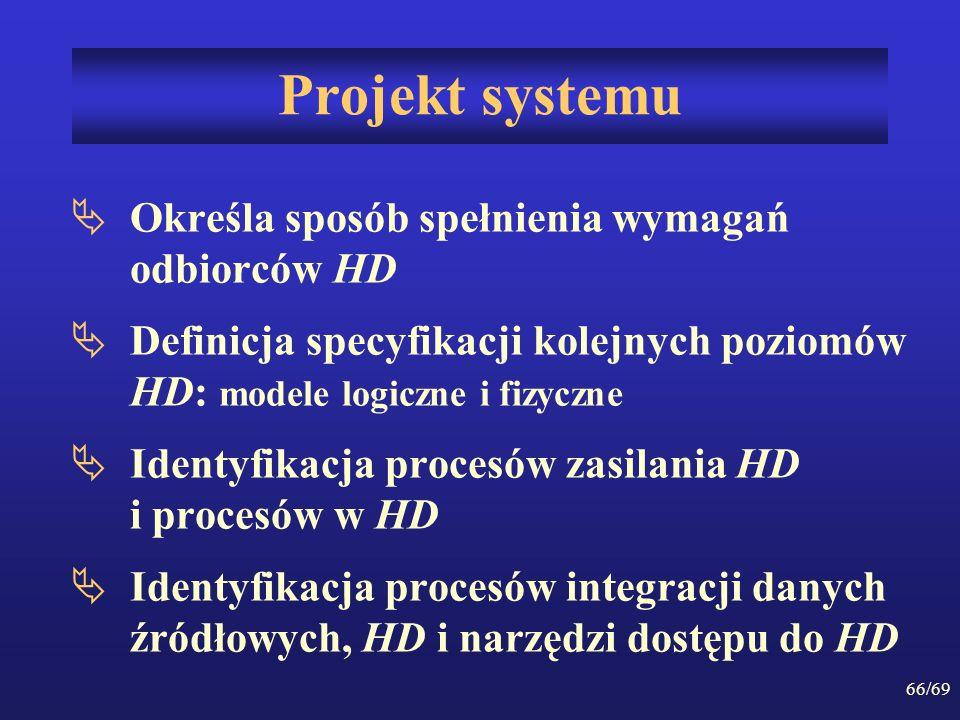 66/69 Projekt systemu Określa sposób spełnienia wymagań odbiorców HD Definicja specyfikacji kolejnych poziomów HD: modele logiczne i fizyczne Identyfi