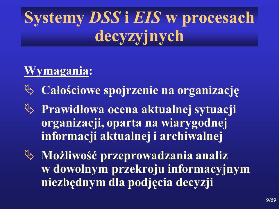 9/69 Systemy DSS i EIS w procesach decyzyjnych Wymagania: Całościowe spojrzenie na organizację Prawidłowa ocena aktualnej sytuacji organizacji, oparta