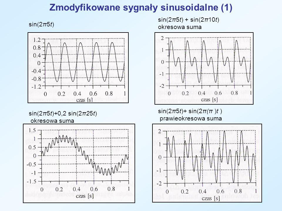 Zmodyfikowane sygnały sinusoidalne (1) sin(2π5t) sin(2π5t) + sin(2π10t) okresowa suma sin(2π5t)+0,2 sin(2π25t) okresowa suma sin(2π5t)+ sin(2π(π )t )