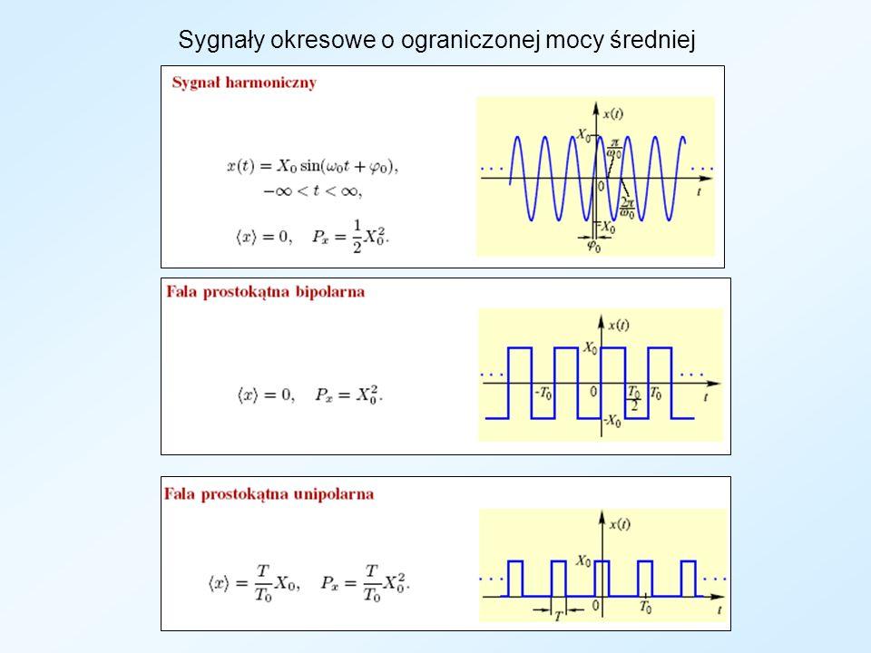 Sygnały zespolone z(t) = x(t) + j y(t) z(t) =  z(t)  ej (t) gdzie  z(t)  = px2(t) + y2(t) jest modułem, a (t) = arctg[y(t)/x(t)] – argumentem sygnału.