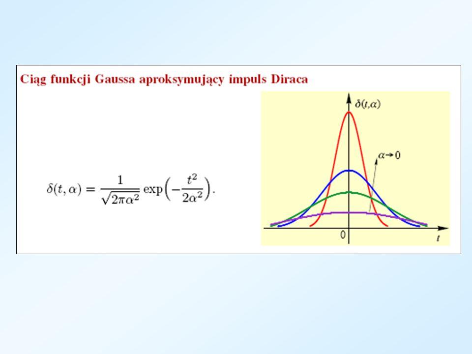 Właściwości impulsu Diraca