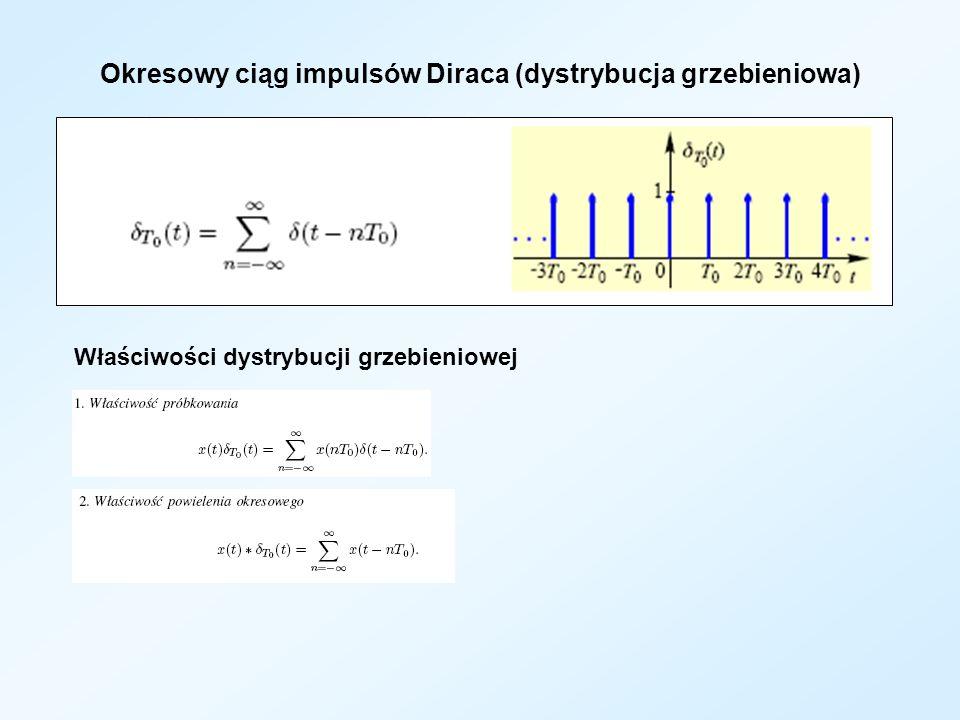 Okresowy ciąg impulsów Diraca (dystrybucja grzebieniowa) Właściwości dystrybucji grzebieniowej