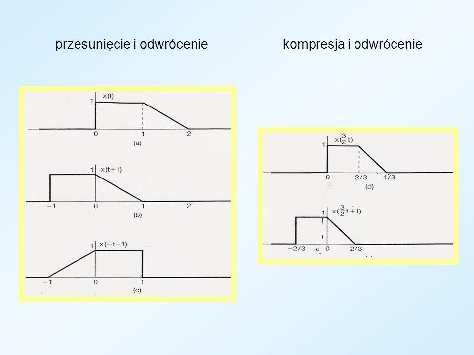 Rozkład sygnałów na składowe składowa parzysta i nieparzysta składowa parzysta i nieparzysta składowa stała i zmienna składowa stała i zmienna składowa rzeczywista i urojona
