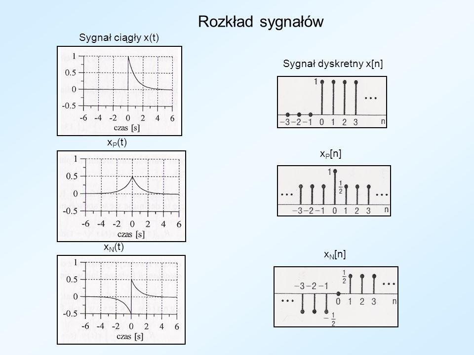 Rozkład sygnałów Sygnał ciągły x(t) Sygnał dyskretny x[n] x P (t) x P [n] x N (t) x N [n]