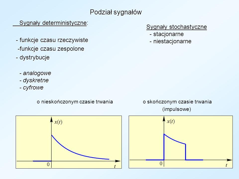 Podział sygnałów Sygnały deterministyczne: Sygnały deterministyczne: - funkcje czasu rzeczywiste - funkcje czasu rzeczywiste -funkcje czasu zespolone