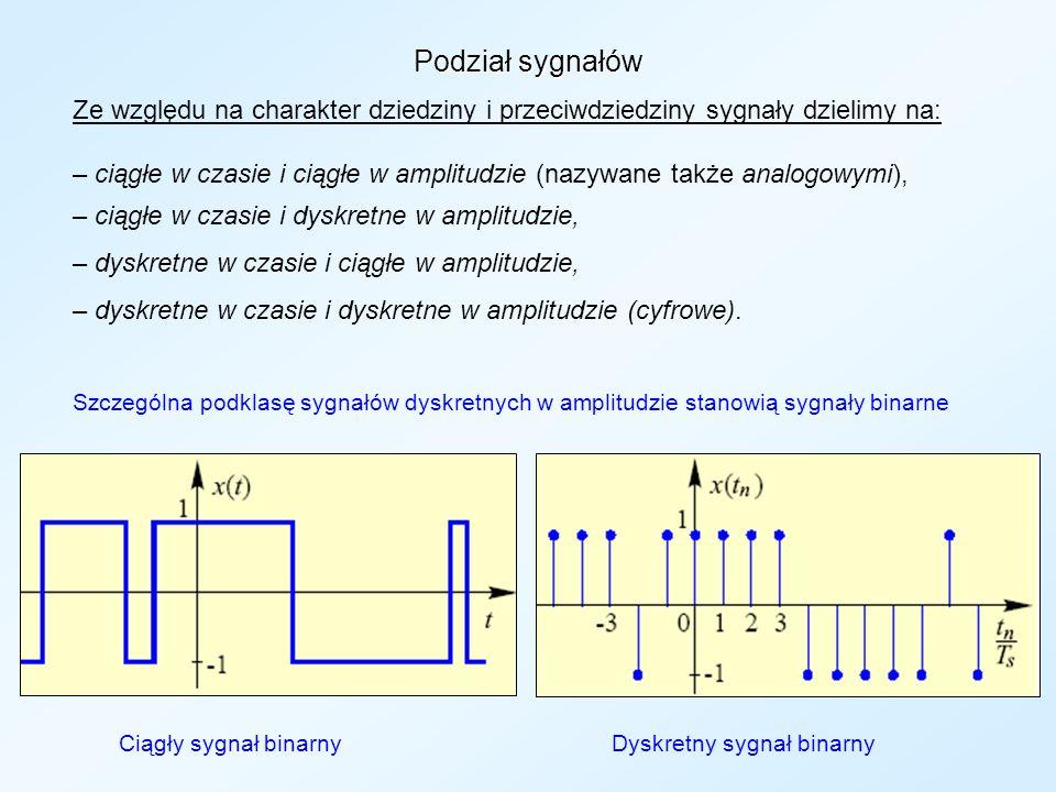 Podział sygnałów Ze względu na charakter dziedziny i przeciwdziedziny sygnały dzielimy na: – ciągłe w czasie i ciągłe w amplitudzie (nazywane także an