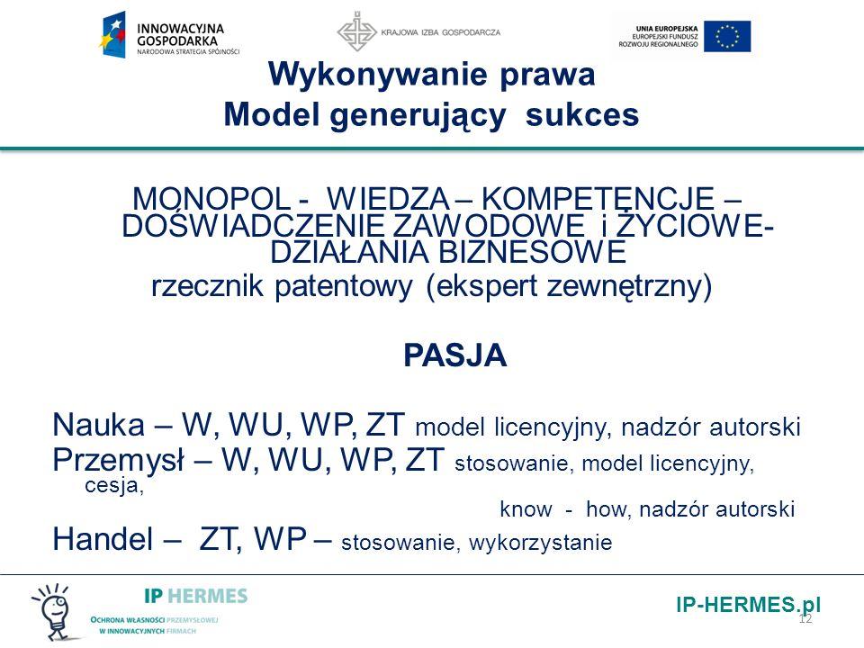 IP-HERMES.pl Wykonywanie prawa Model generujący sukces MONOPOL - WIEDZA – KOMPETENCJE – DOŚWIADCZENIE ZAWODOWE i ŻYCIOWE- DZIAŁANIA BIZNESOWE rzecznik
