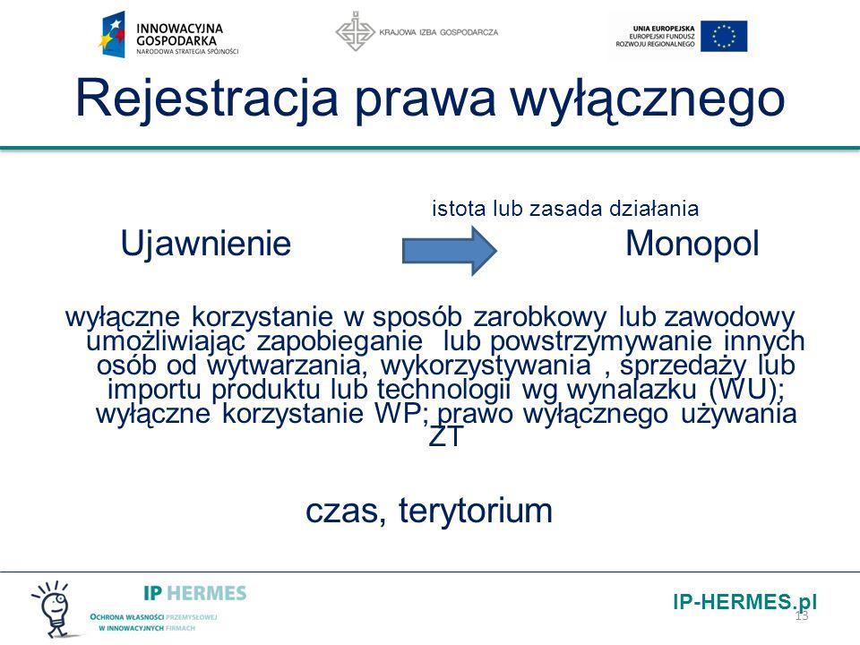 IP-HERMES.pl Rejestracja prawa wyłącznego istota lub zasada działania Ujawnienie Monopol wyłączne korzystanie w sposób zarobkowy lub zawodowy umożliwi