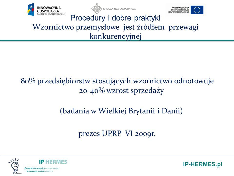 IP-HERMES.pl Procedury i dobre praktyki Wzornictwo przemysłowe jest źródłem przewagi konkurencyjnej 80% przedsiębiorstw stosujących wzornictwo odnotow