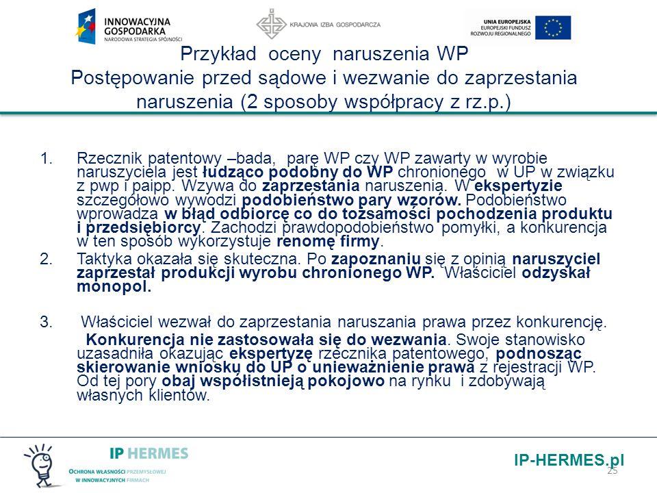 IP-HERMES.pl Przykład oceny naruszenia WP Postępowanie przed sądowe i wezwanie do zaprzestania naruszenia (2 sposoby współpracy z rz.p.) 1. Rzecznik p