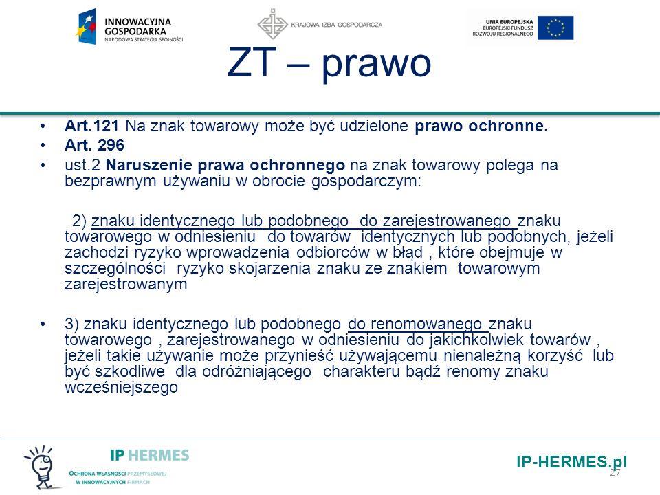 IP-HERMES.pl ZT – prawo Art.121 Na znak towarowy może być udzielone prawo ochronne. Art. 296 ust.2 Naruszenie prawa ochronnego na znak towarowy polega