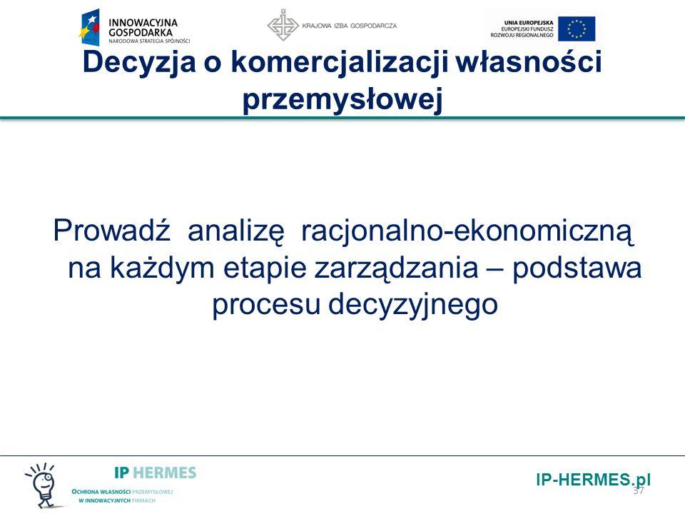 IP-HERMES.pl Prowadź analizę racjonalno-ekonomiczną na każdym etapie zarządzania – podstawa procesu decyzyjnego 37 Decyzja o komercjalizacji własności