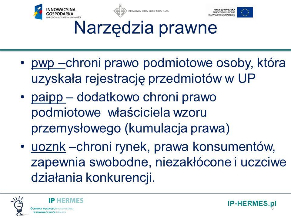 IP-HERMES.pl Narzędzia prawne pwp –chroni prawo podmiotowe osoby, która uzyskała rejestrację przedmiotów w UP paipp – dodatkowo chroni prawo podmiotow