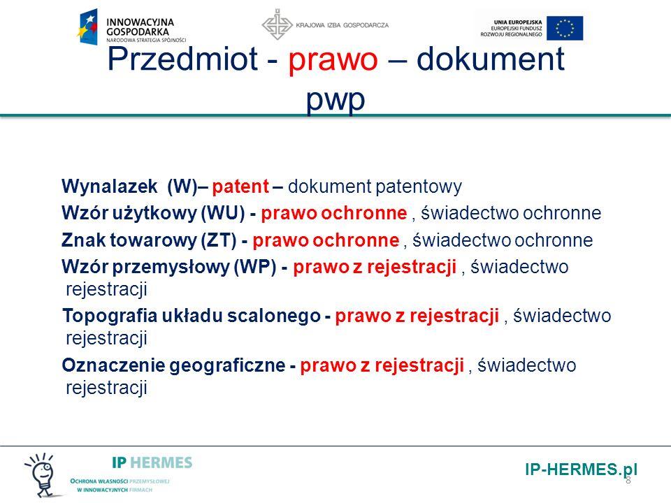 IP-HERMES.pl Przedmiot - prawo – dokument pwp Wynalazek (W)– patent – dokument patentowy Wzór użytkowy (WU) - prawo ochronne, świadectwo ochronne Znak