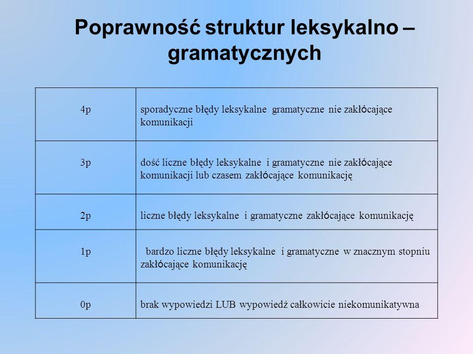 Poprawność struktur leksykalno – gramatycznych 4p sporadyczne błędy leksykalne gramatyczne nie zakł ó cające komunikacji 3p dość liczne błędy leksykalne i gramatyczne nie zakł ó cające komunikacji lub czasem zakł ó cające komunikację 2p liczne błędy leksykalne i gramatyczne zakł ó cające komunikację 1p bardzo liczne błędy leksykalne i gramatyczne w znacznym stopniu zakł ó cające komunikację 0pbrak wypowiedzi LUB wypowiedź całkowicie niekomunikatywna
