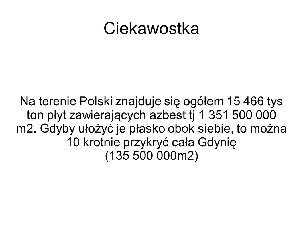 Ciekawostka Na terenie Polski znajduje się ogółem 15 466 tys ton płyt zawierających azbest tj 1 351 500 000 m2. Gdyby ułożyć je płasko obok siebie, to
