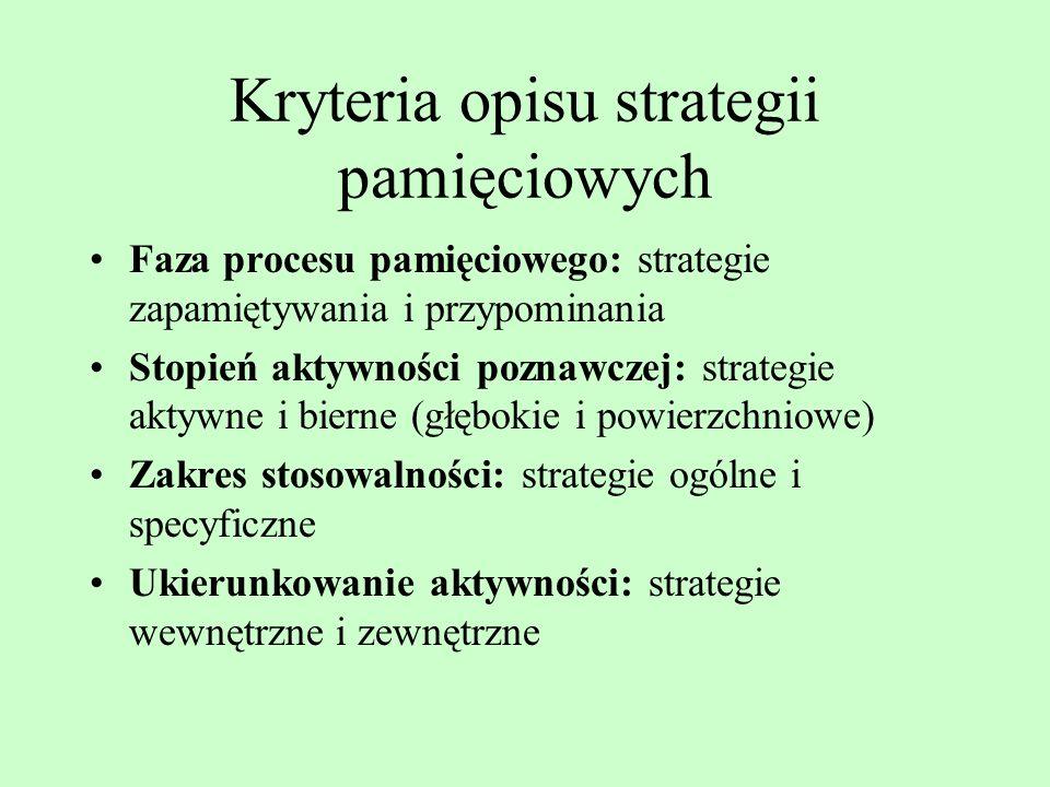 Plan wykładu Aktywność podmiotu podczas przyswajania informacji – strategie a.Powtarzanie b.Elaboracja c.Organizowanie d.Złożone programy strategiczne