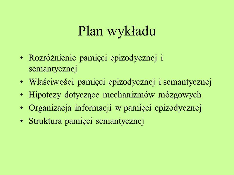 Wykład 7 11 kwietnia 2013 Pamięć deklaratywna: epizodyczna i semantyczna