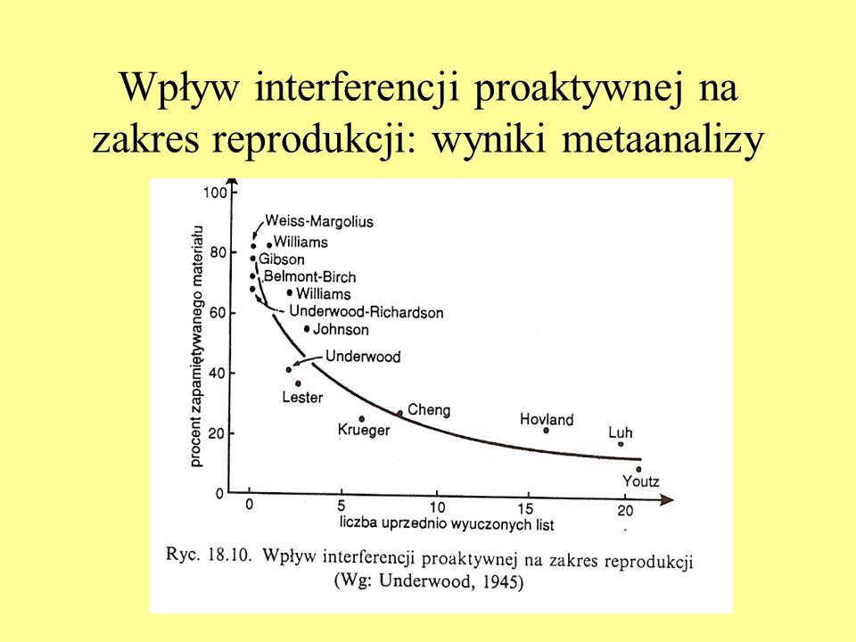 Determinanty transferu i proakcji: cechy sytuacji zadaniowej (1) 1.Podobieństwo zadań: im bardziej podobne bodźce, tym łatwiejsze uczenie się tej same
