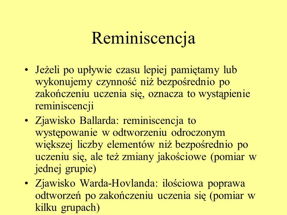 Interpretacje retroakcji Klasyczne: hipoteza perseweracyjna, hipoteza współzawodniczenia reakcji, hipoteza generalizacji i różnicowania, hipoteza dwuc