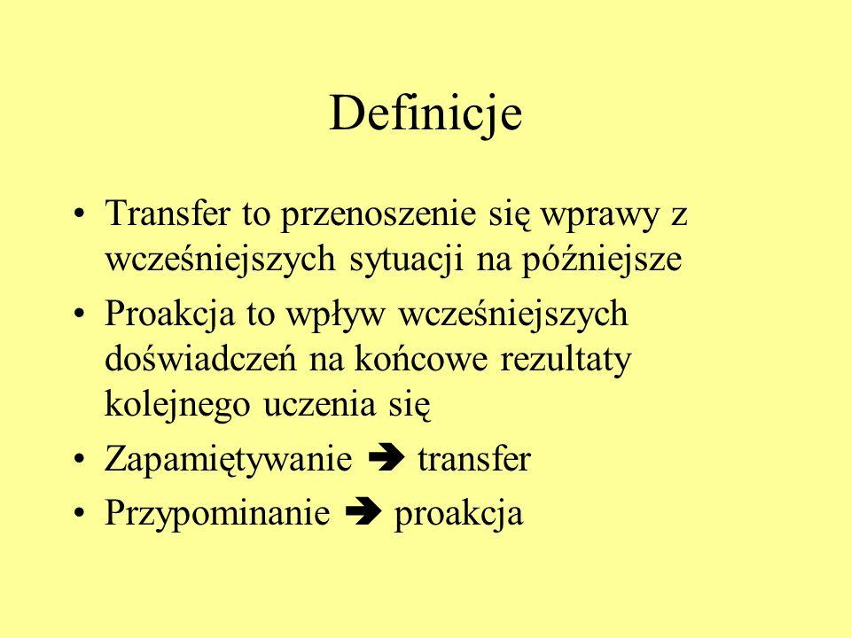 Transfer i proakcja 1.Ogólna charakterystyka transferu i proakcji 2.Metody badania 3.Determinanty transferu i proakcji (cechy podmiotu, aktywność podm