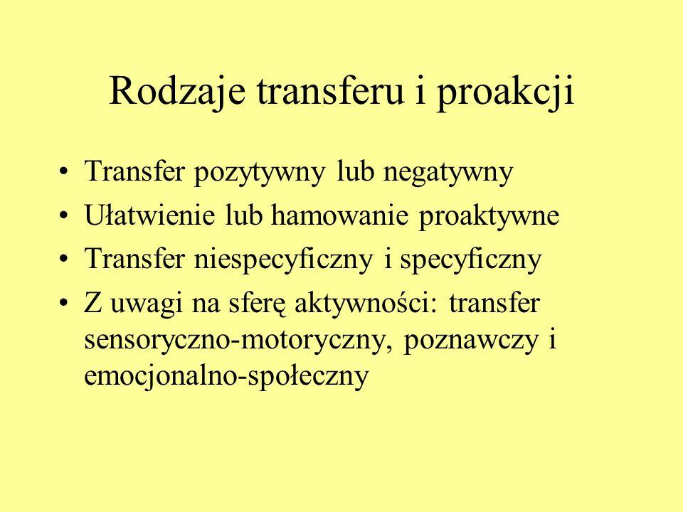 Rodzaje transferu i proakcji Transfer pozytywny lub negatywny Ułatwienie lub hamowanie proaktywne Transfer niespecyficzny i specyficzny Z uwagi na sferę aktywności: transfer sensoryczno-motoryczny, poznawczy i emocjonalno-społeczny