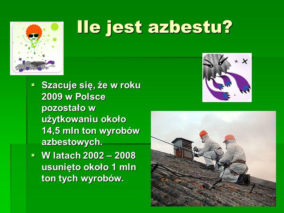 Ile jest azbestu.Ile jest azbestu.