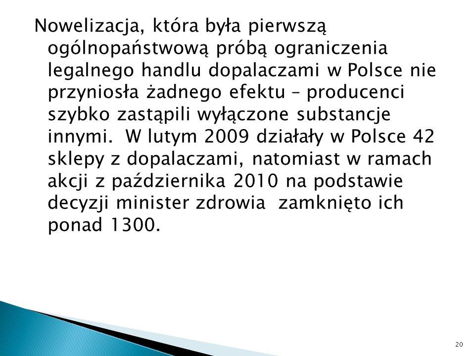 Nowelizacja, która była pierwszą ogólnopaństwową próbą ograniczenia legalnego handlu dopalaczami w Polsce nie przyniosła żadnego efektu – producenci s
