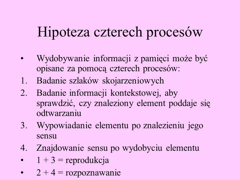 Hipoteza dwóch procesów Reprodukcja polega na poszukiwaniu w pamięci oraz rozpoznawaniu Rozpoznawanie jest więc podejmowaniem decyzji znany/nieznany