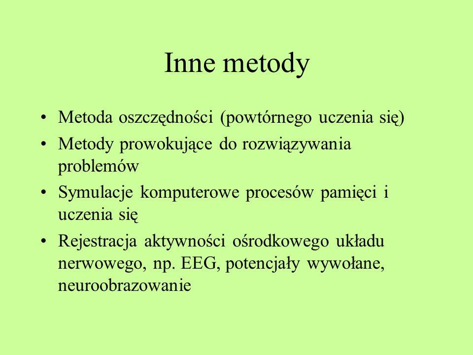Metody reprodukcji Metoda przypominania Metoda zapamiętanych członów Metoda pomiaru zakresu pamięci bezpośredniej Metoda odtwarzania częściowego Metod